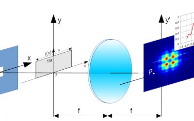 La transformée de Fourier numérique en optique : l'outil incontournable des projets industriels innovants