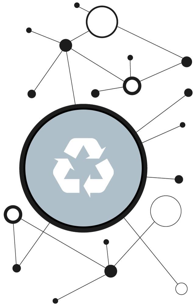 pictogramme développement durable