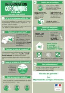 informations-coronavirus