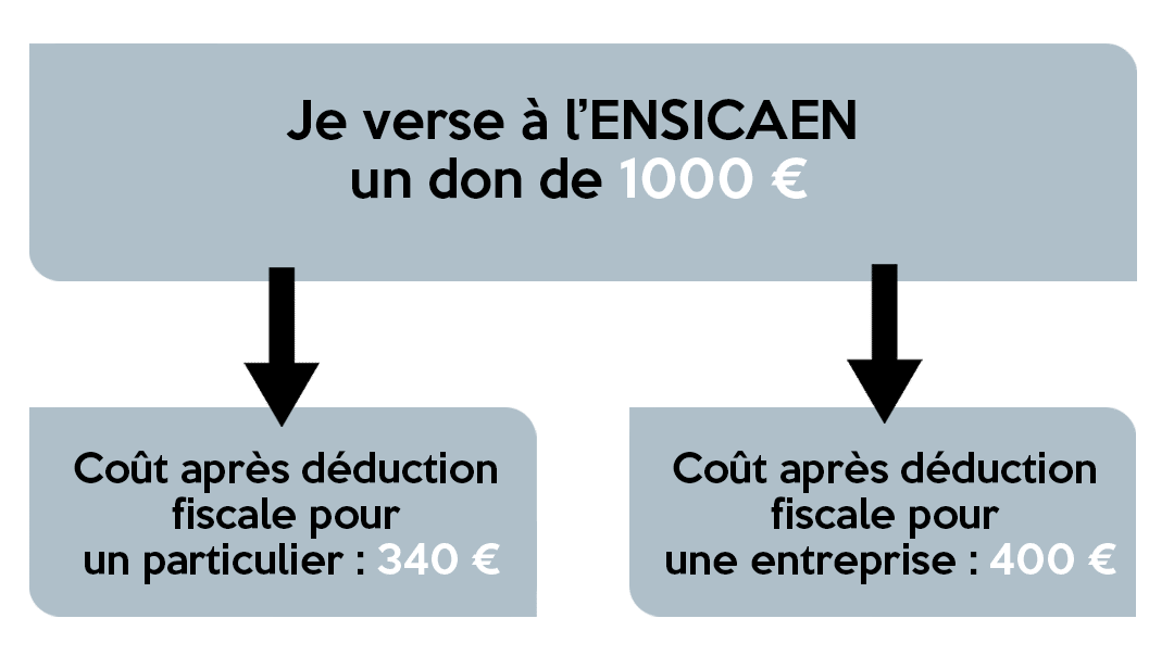 schema versement taxe apprentissage